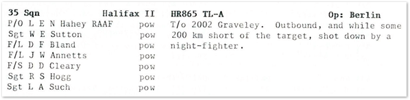 Crew List 35 Squadron, Halifax II